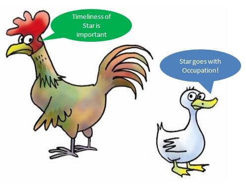 Chicken Duck Talk