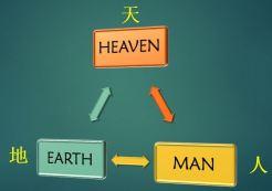 Heaven Earth Man